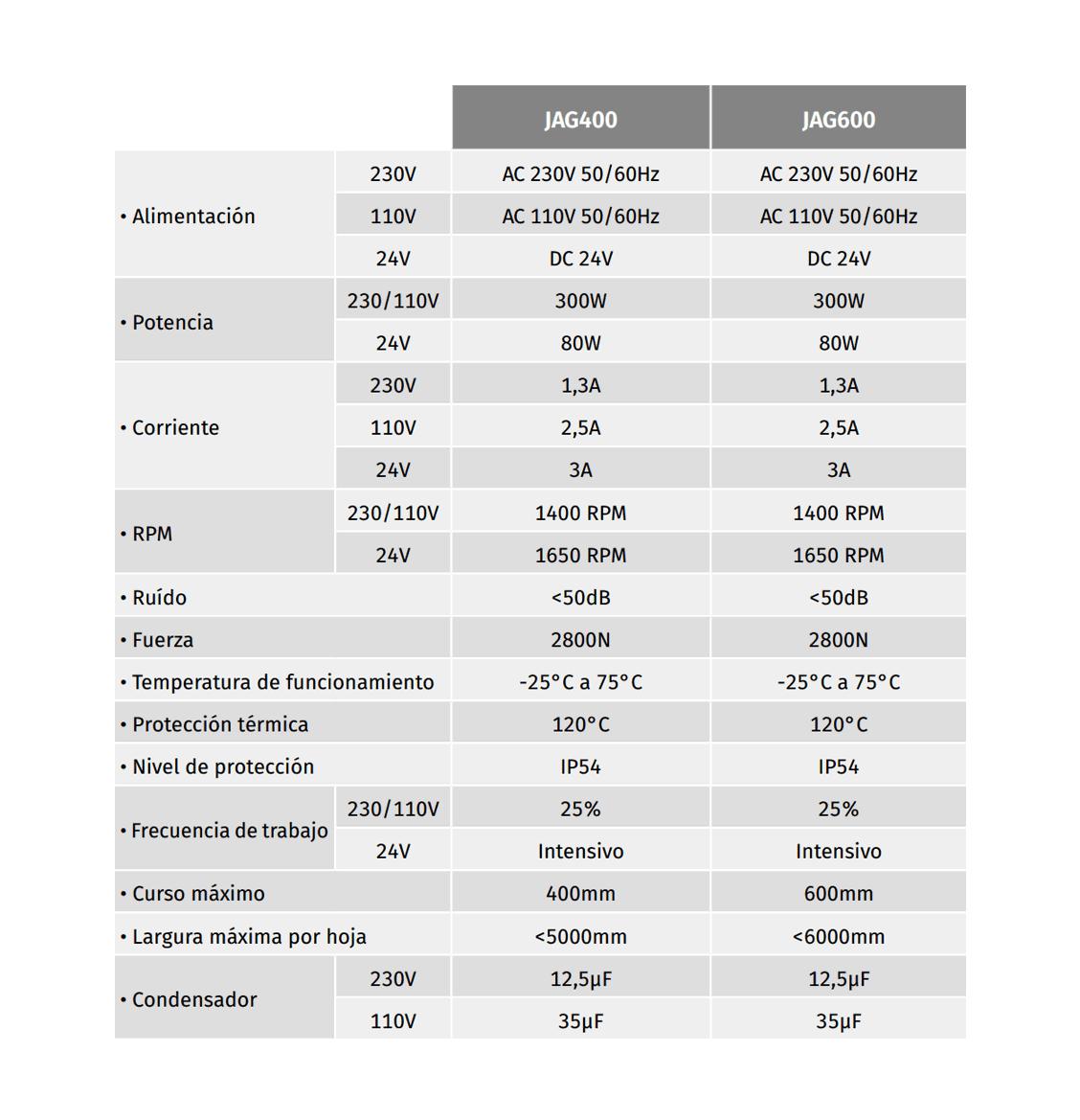 datos%20tecnicos%20jag.png