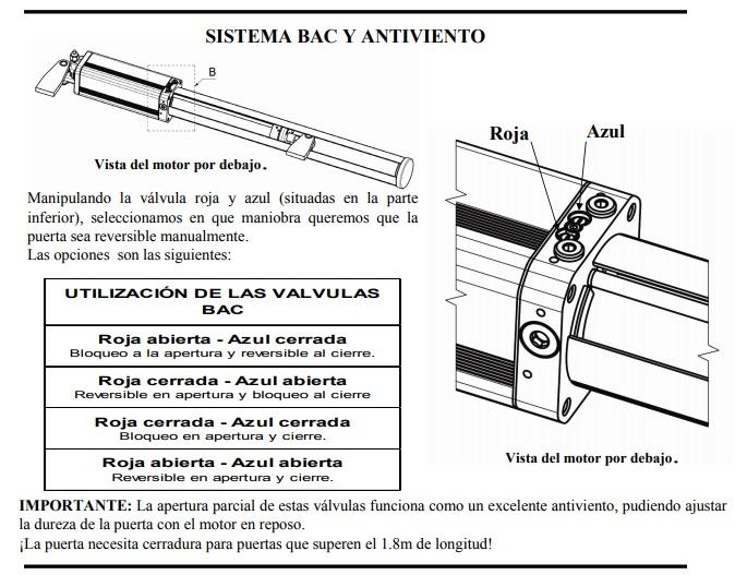 motor hidráulico SB Automatismos